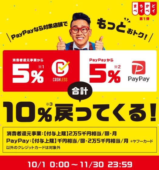 paypay 10%還元キャンペーン 対象店 フレンチトースト せるくる