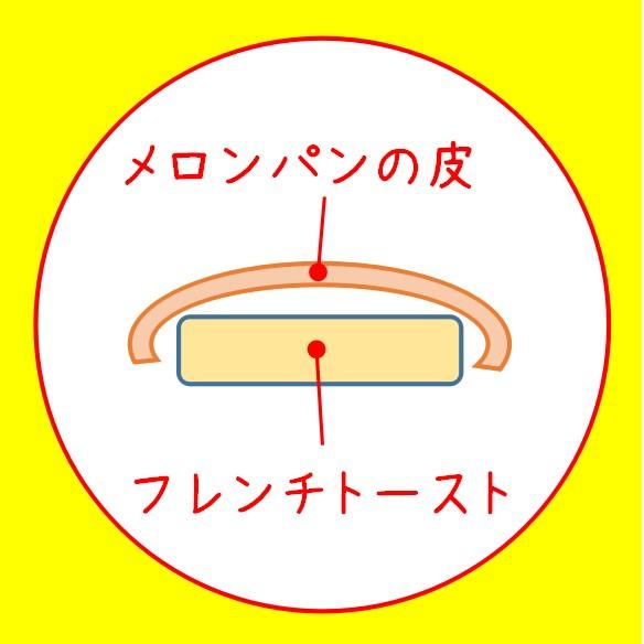 メロンパン na フレンチトースト